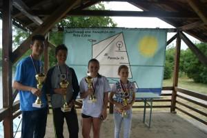 pobednici